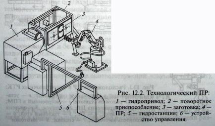 РТК механической обработки резанием