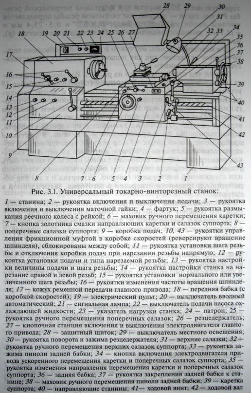 токарно-винторезного станка