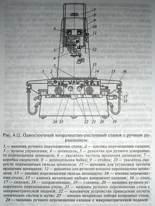 Координатно-расточный станок с ручным управлением