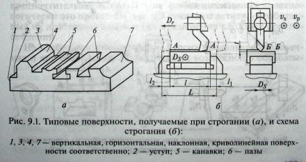 поверхности